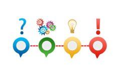 Izrada projektnog prijedloga – analiza dionika i problema