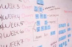 Razrada projektnih aktivnosti i definiranje potrebnih resursa