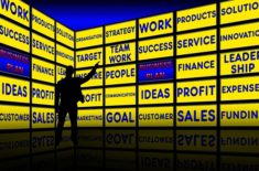 Poslovni plan – tržišna opravdanost